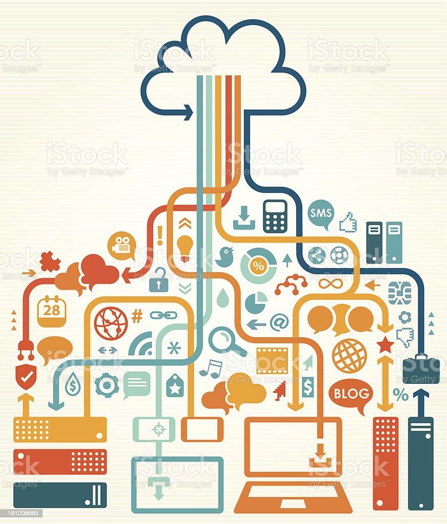 Cloud Computing Concept royalty-free stock vector art