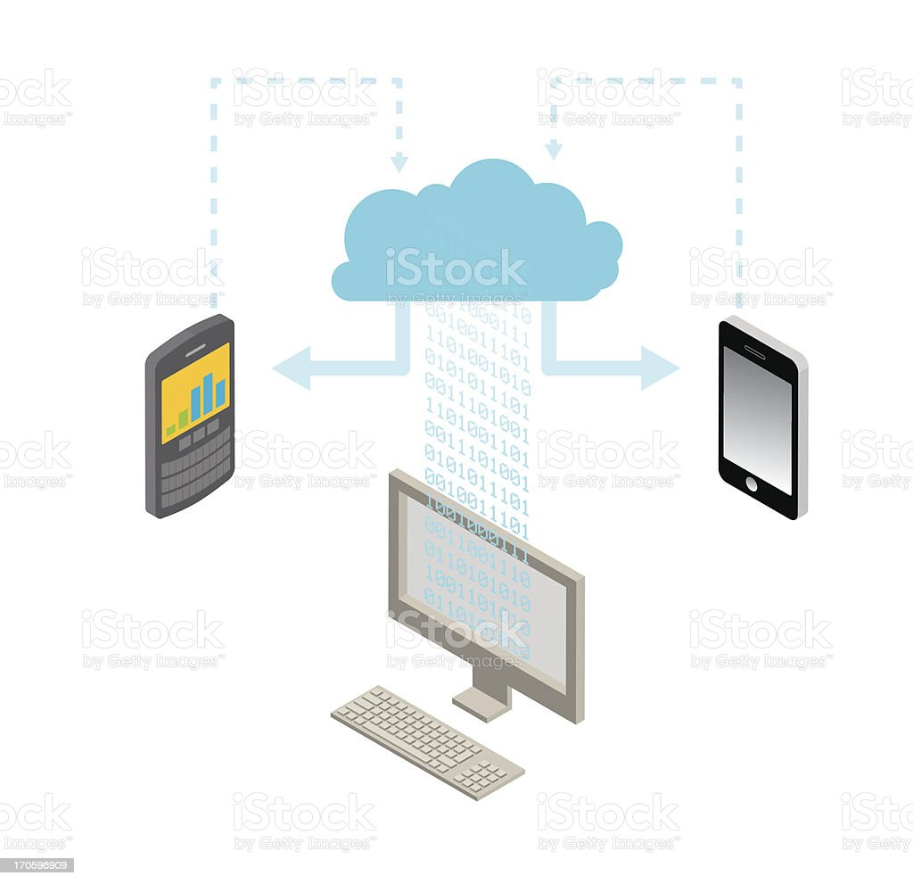 Cloud computing, connectivity vector illustration royalty-free stock vector art