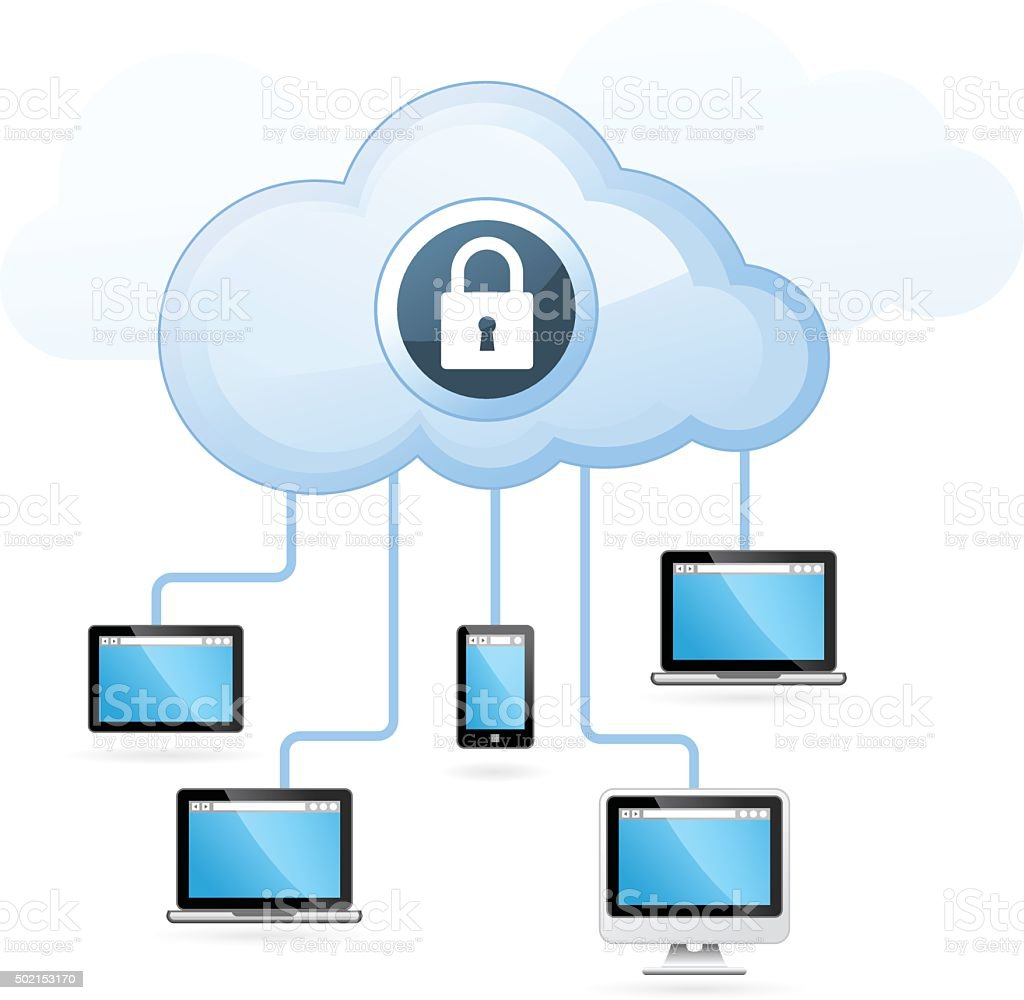 Cloud computing - gadgets connected to cloud vector art illustration