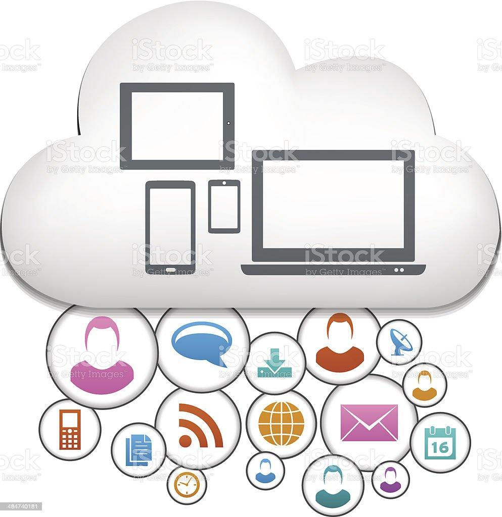 Cloud computing illustrattion royalty-free stock vector art
