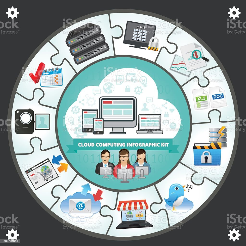 cloud computing infographics kit in puzzles vector art illustration