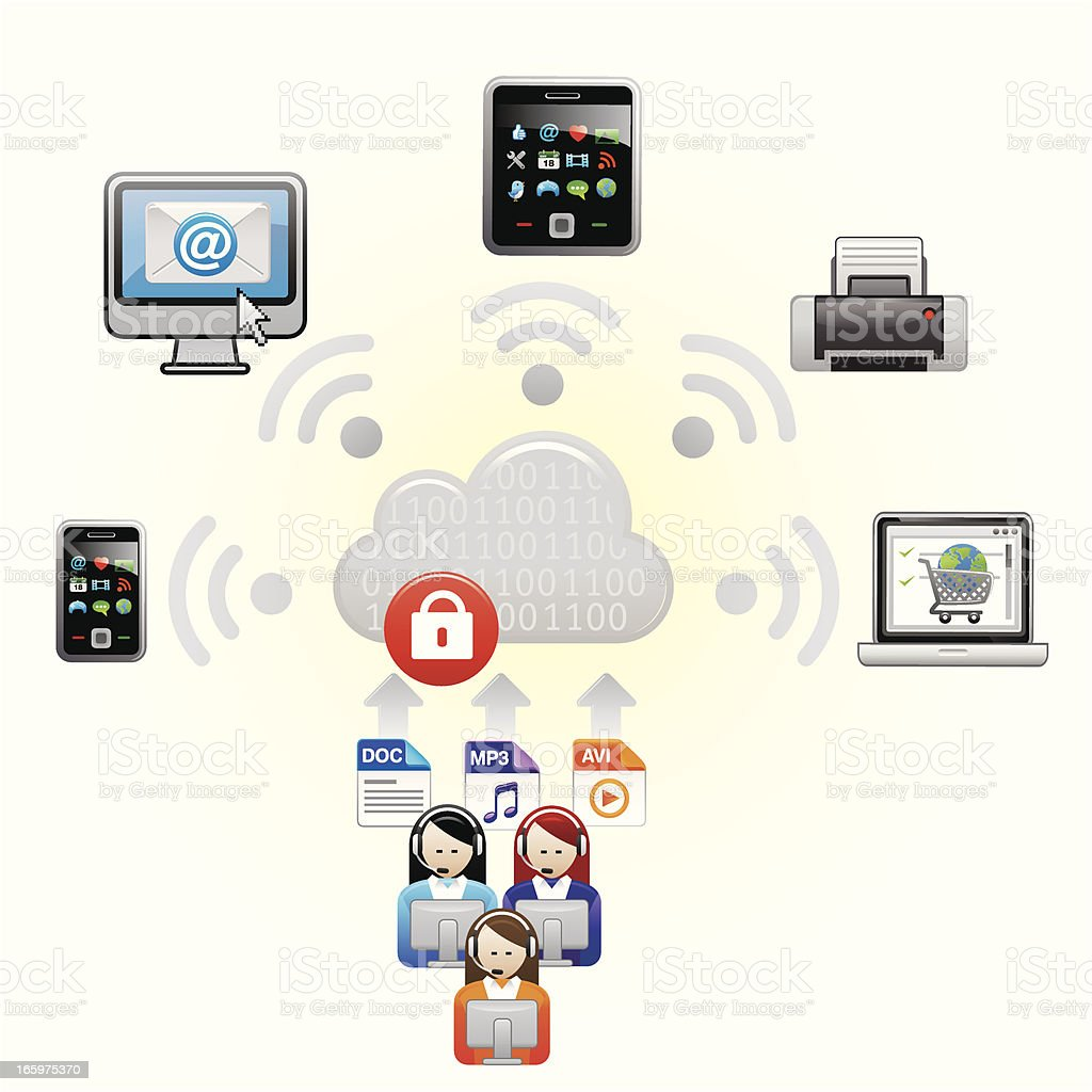 cloud computing internet technology icons royalty-free stock vector art