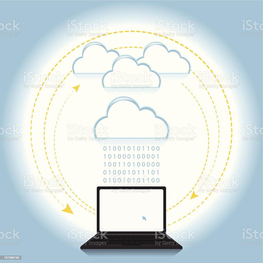 Cloud computing, laptop royalty-free stock vector art