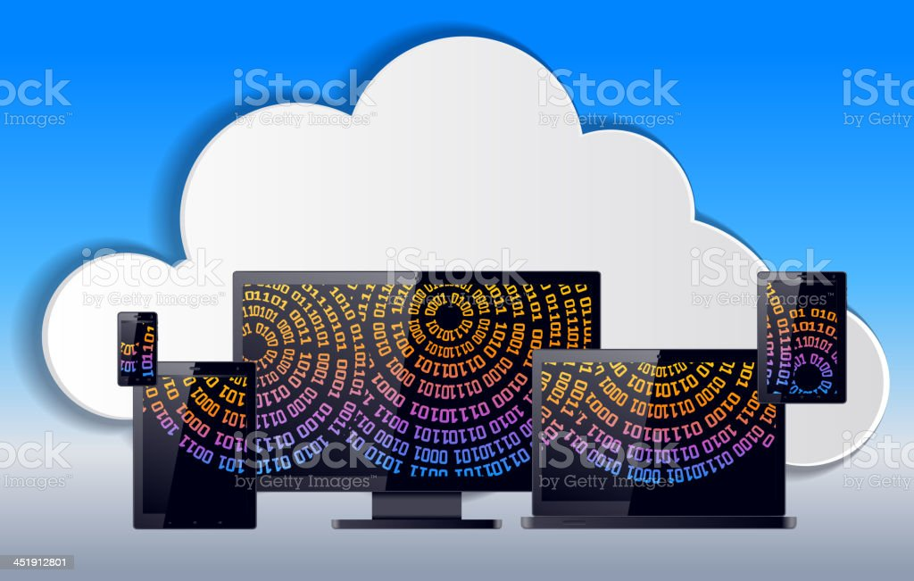Cloud computing, smart phone, tablet pc, laptop and computer royalty-free stock vector art
