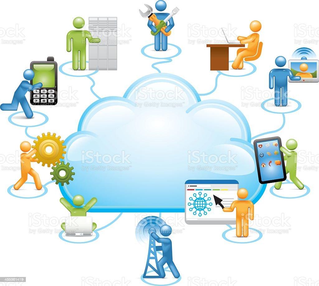 Cloud Computing royalty-free stock vector art