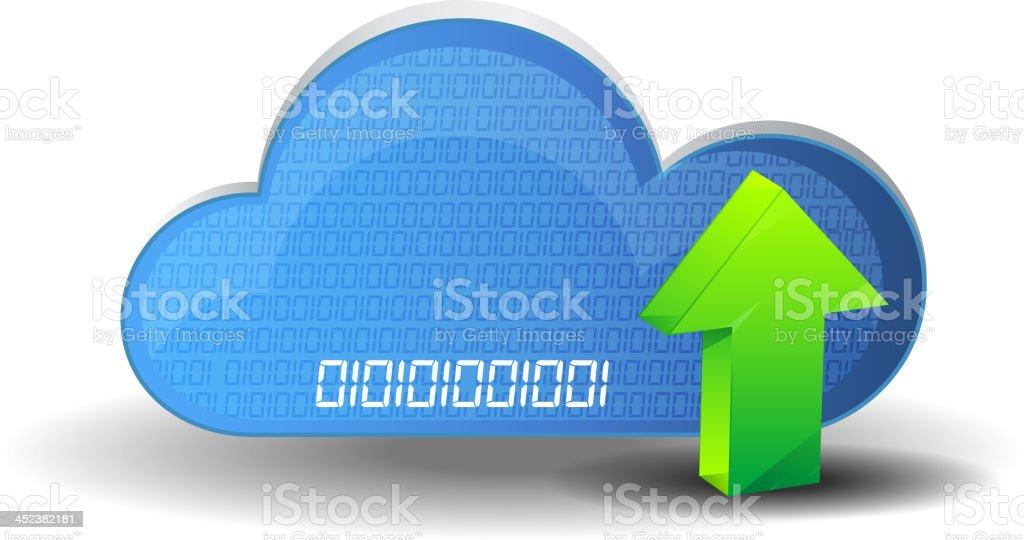 Cloud Technology - Upload Data royalty-free stock vector art
