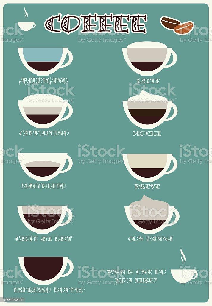 Coffee brands, poster design, vector illustration vector art illustration