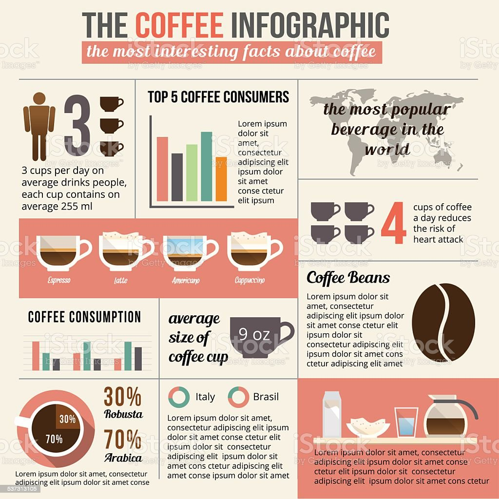 Coffee infographic vector art illustration