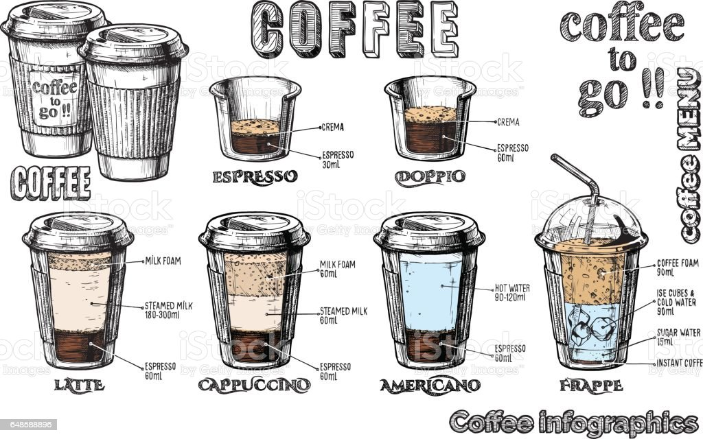 coffee infographics set vector art illustration