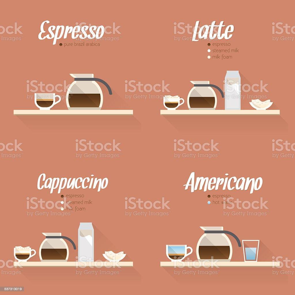 Coffee menu icon set vector art illustration