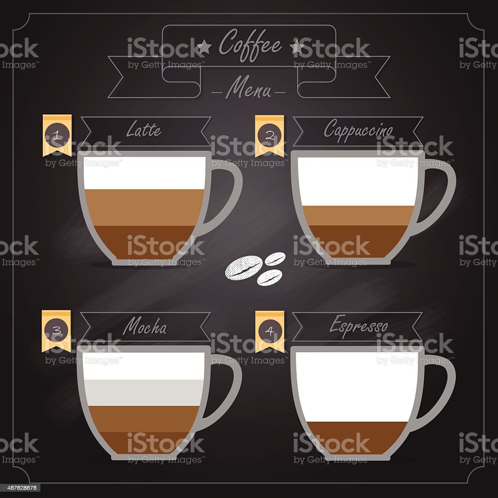 Coffee menu on blackboard vector art illustration