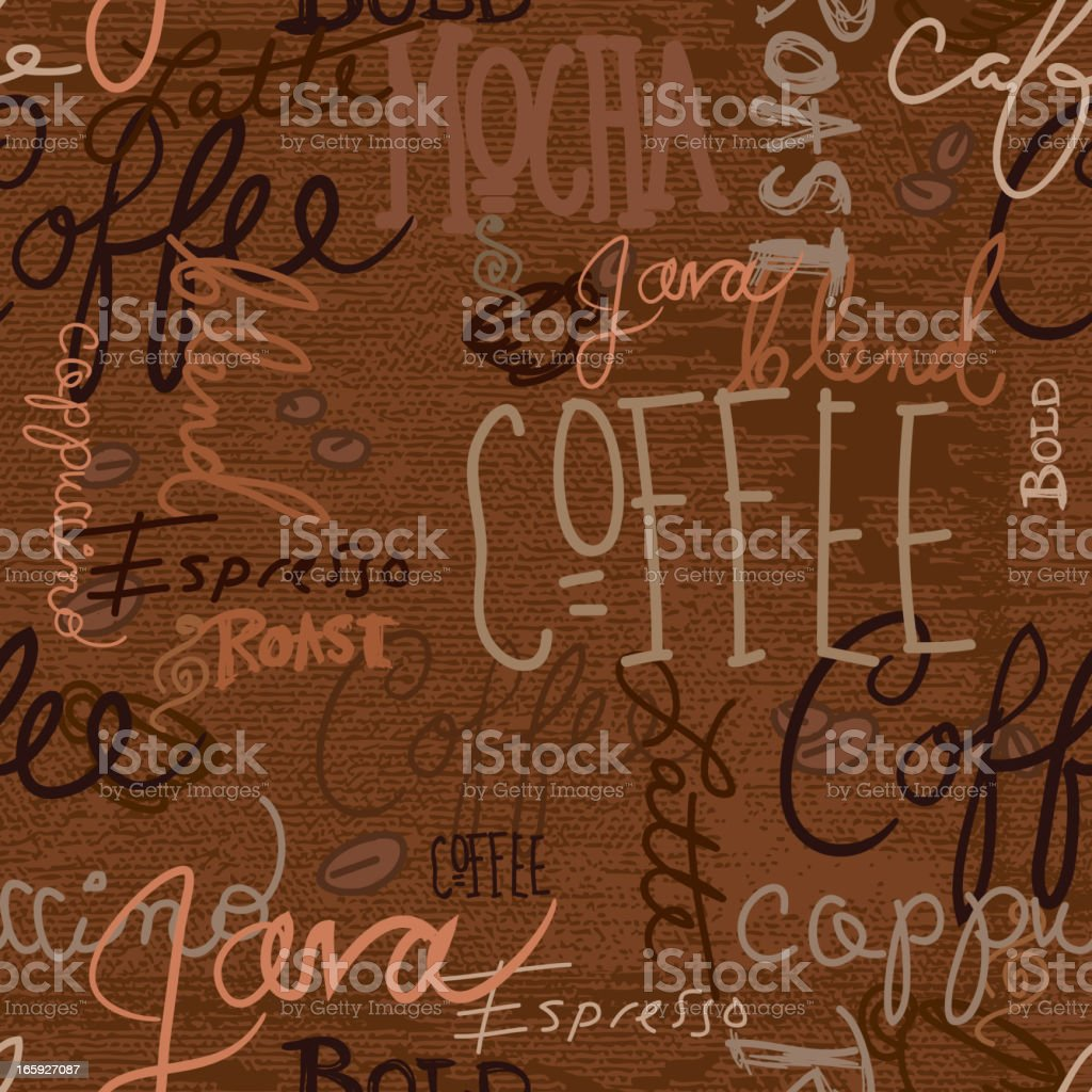 Coffee themed seamless pattern background royalty-free stock vector art
