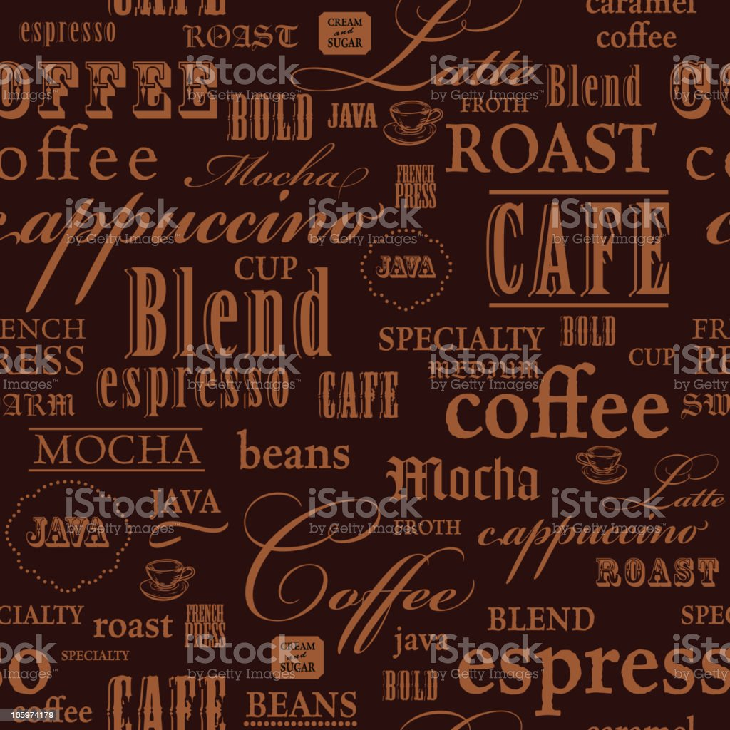 Coffee themed words repeating seamless background vector art illustration