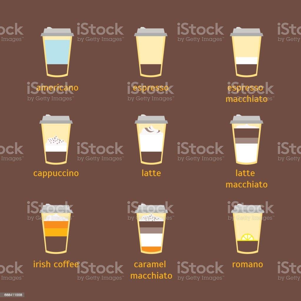 Coffee To Go Drinks Recipe Set. Vector vector art illustration
