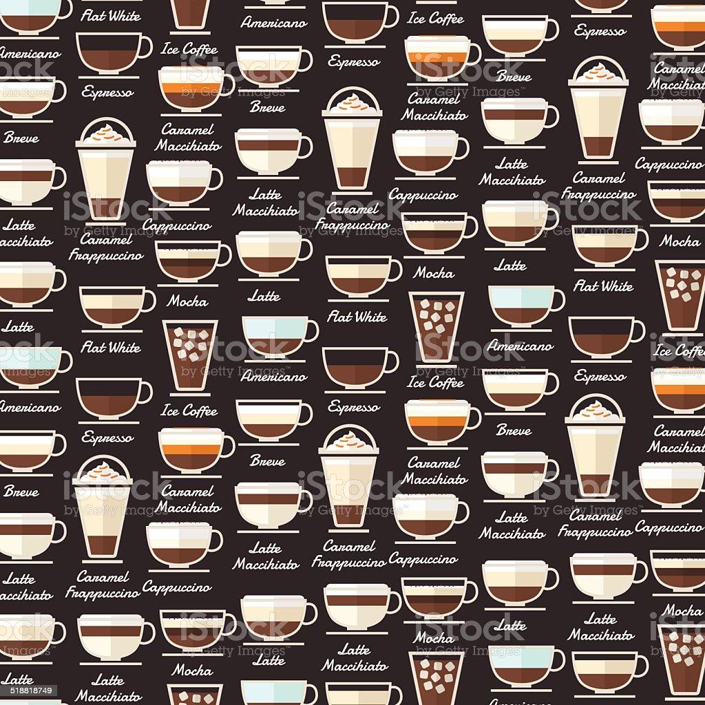 Coffee Type vector art illustration