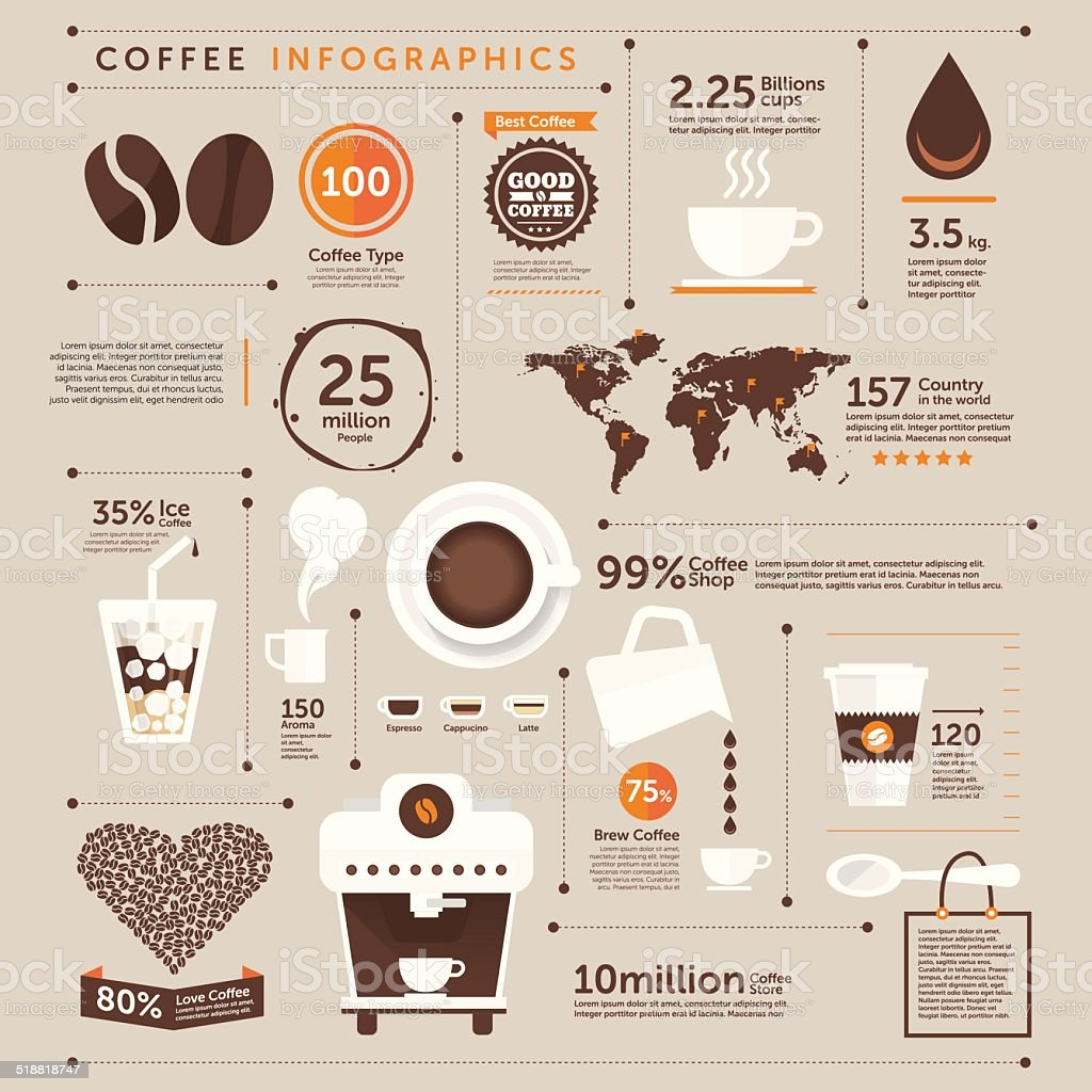 Coffee Vector vector art illustration