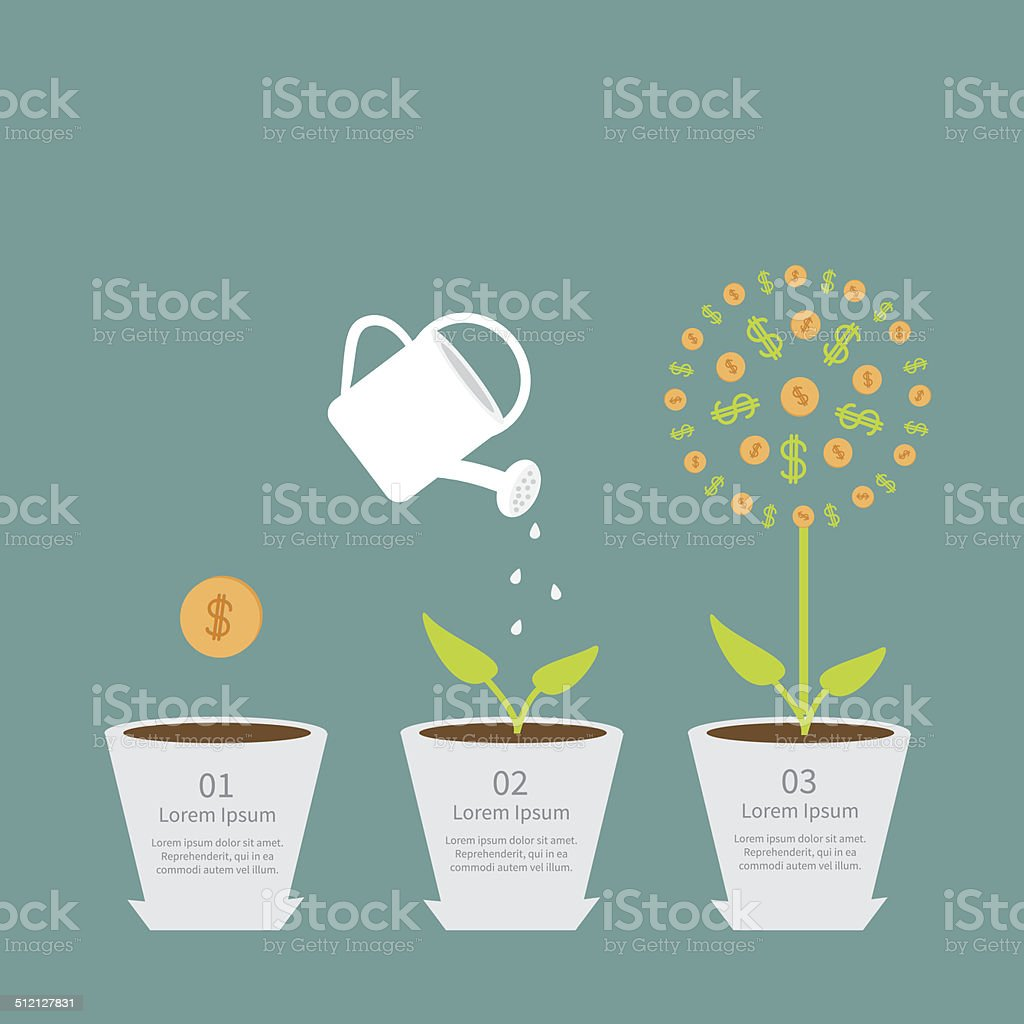 Coin seed watering can dollar plant Financial growth concept. Flat vector art illustration