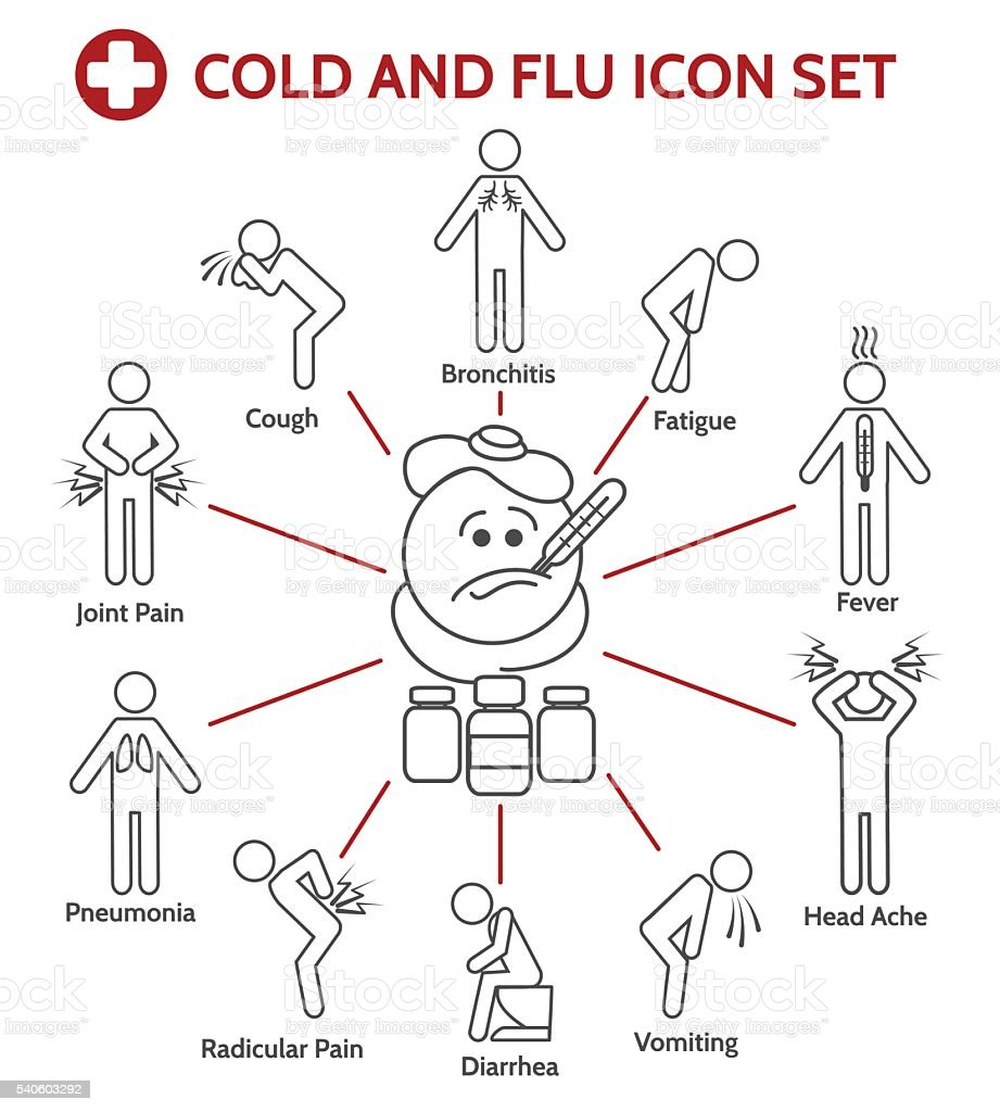 Cold and flu icons vector art illustration