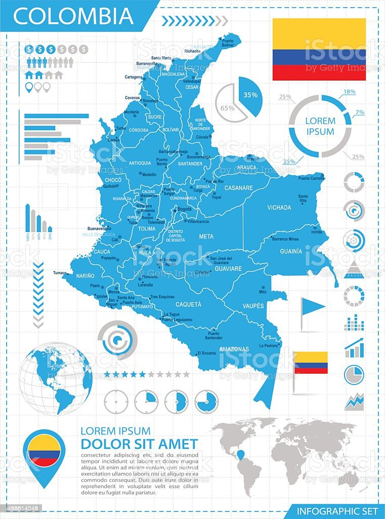 Colombia - infographic map - Illustration vector art illustration