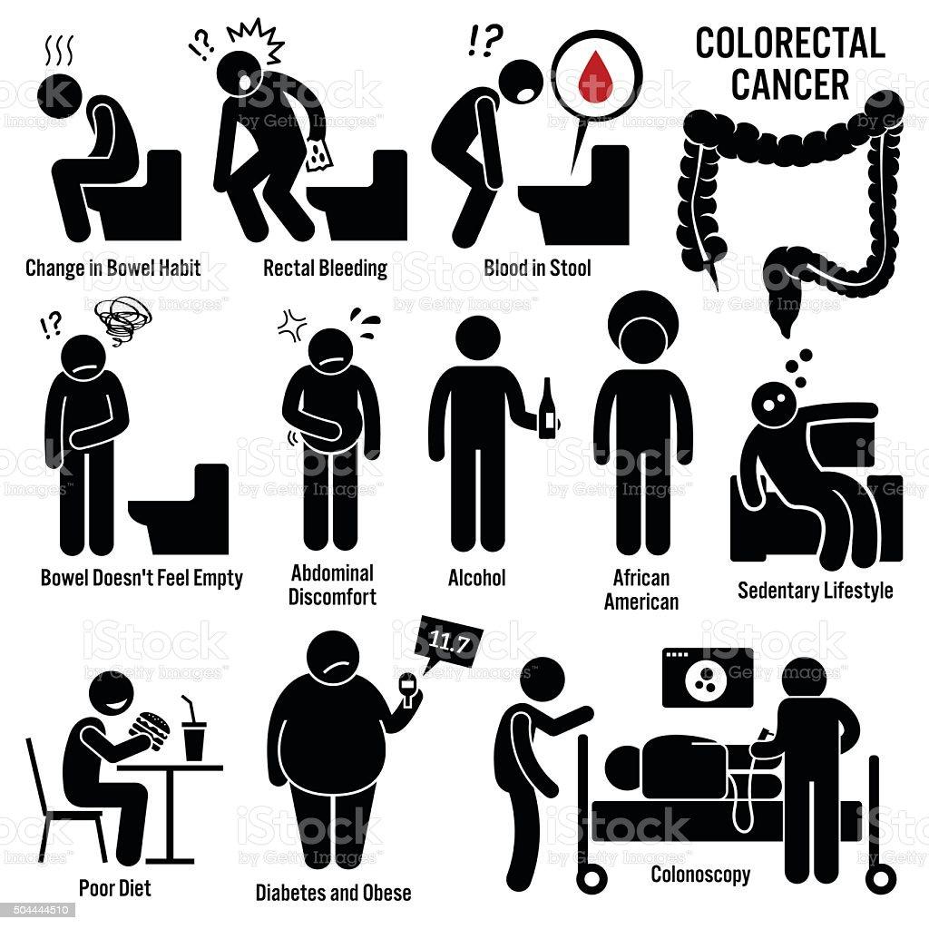 Colon Rectal Colorectal Cancer Illustrations vector art illustration