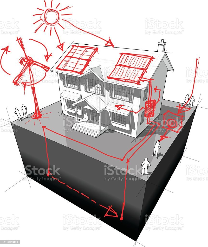 colonial house + sketches of green energy technologies vector art illustration