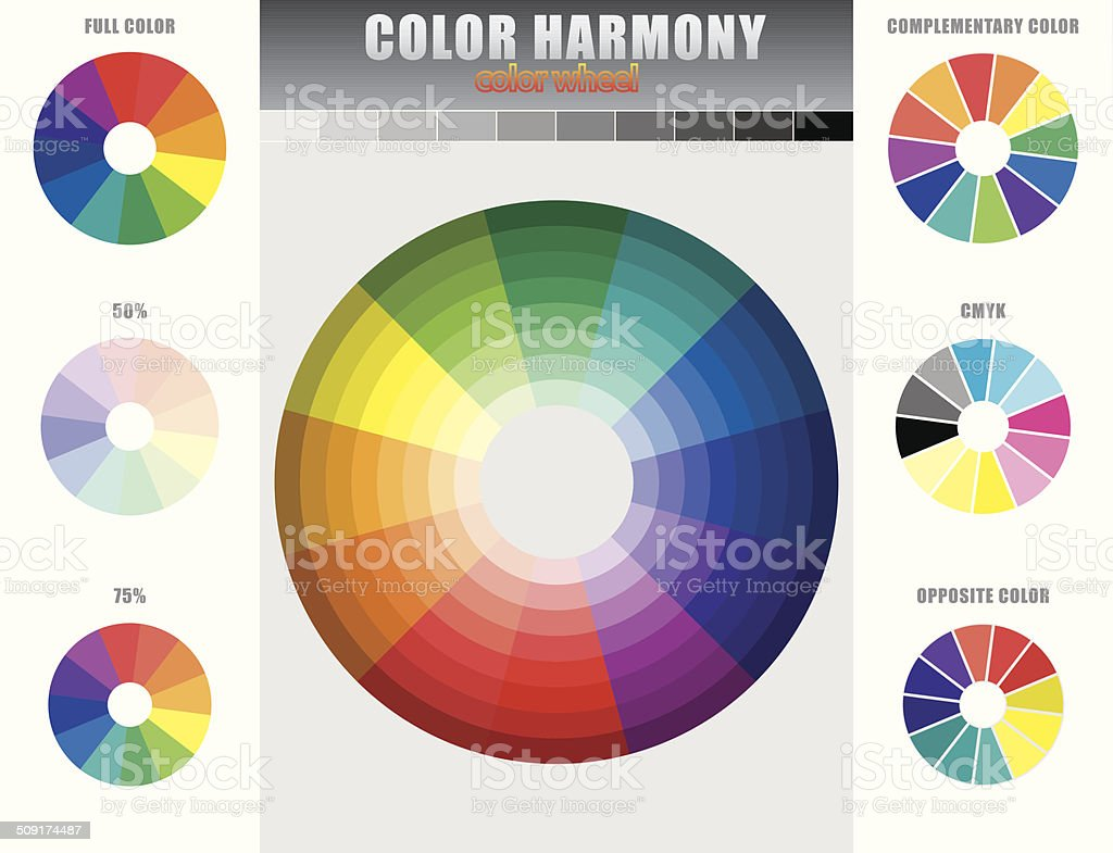 Color harmony / Color wheel with shade of colors vector art illustration