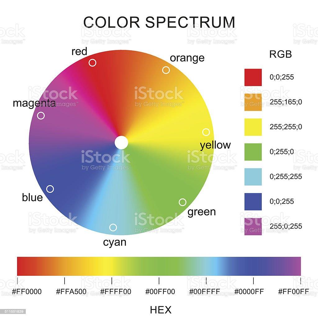 Color Spectrum vector art illustration