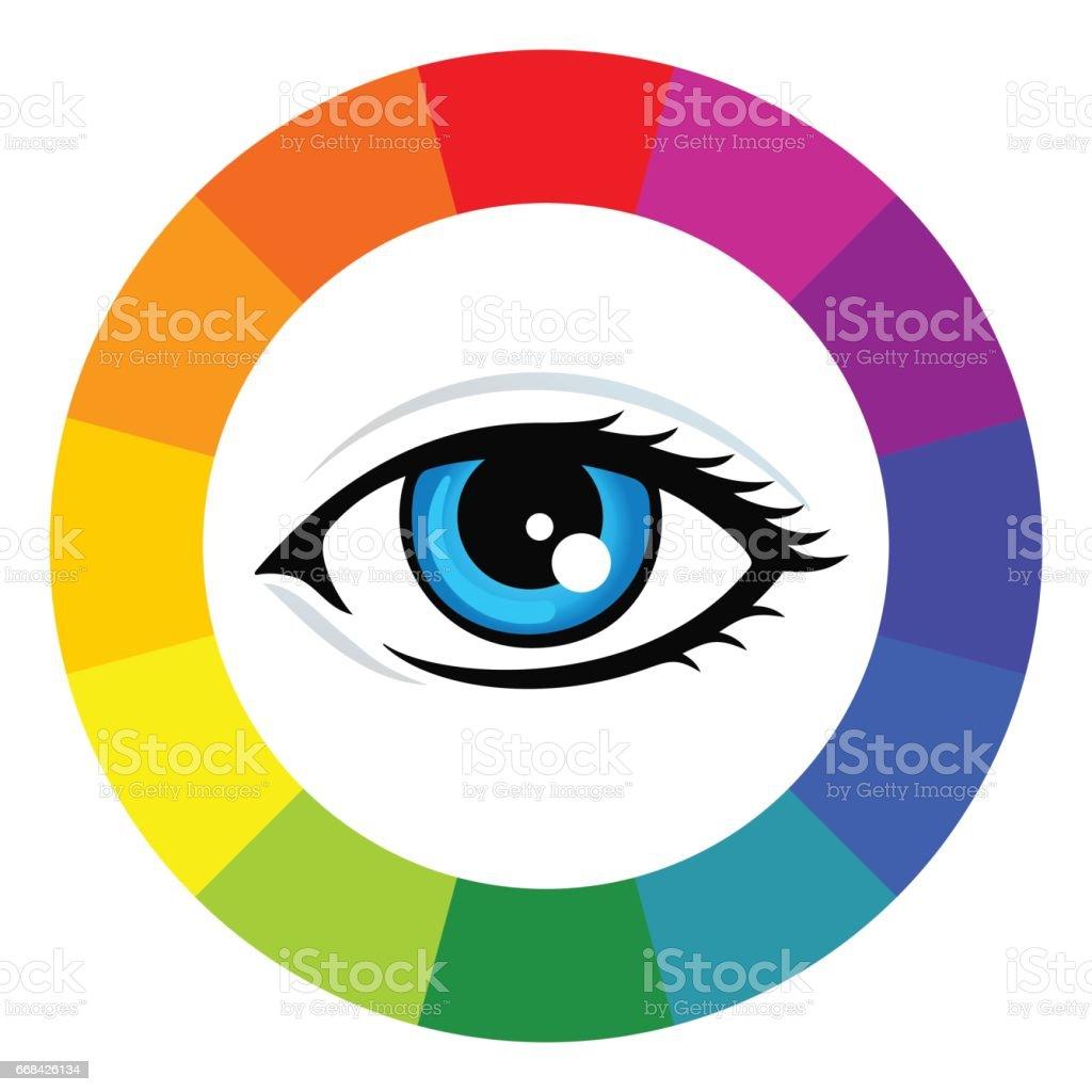 Color wheel and eye - illustration vector art illustration