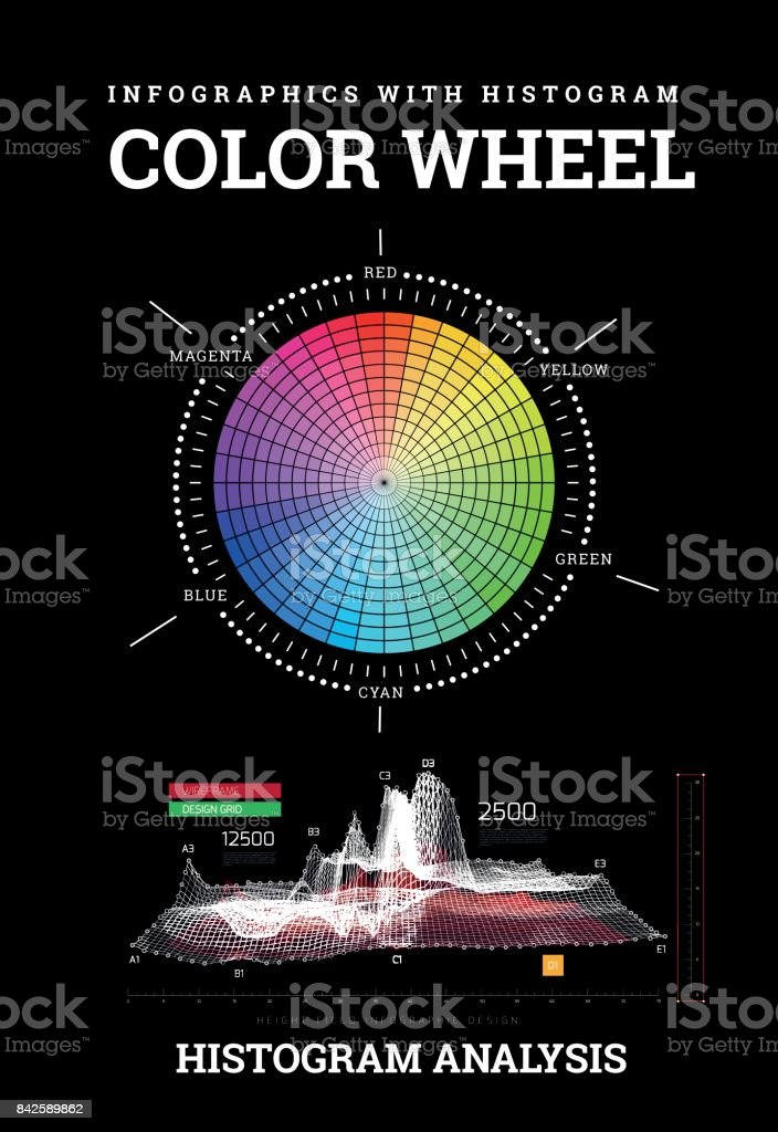 Color wheel with histogram infographics vector art illustration