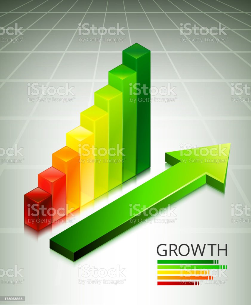A colorful bar graph chart showing a business concept. royalty-free stock vector art