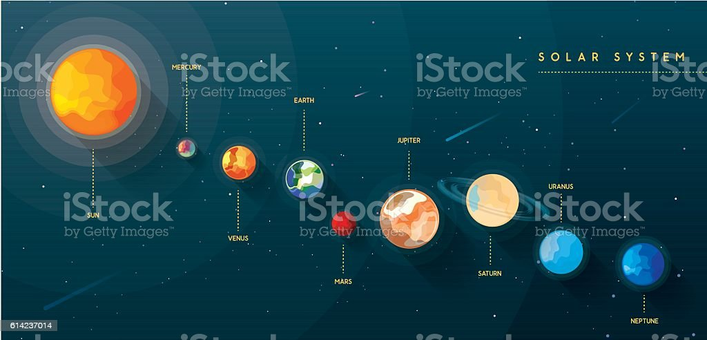 Colorful bright solar system planets on universe background vector art illustration