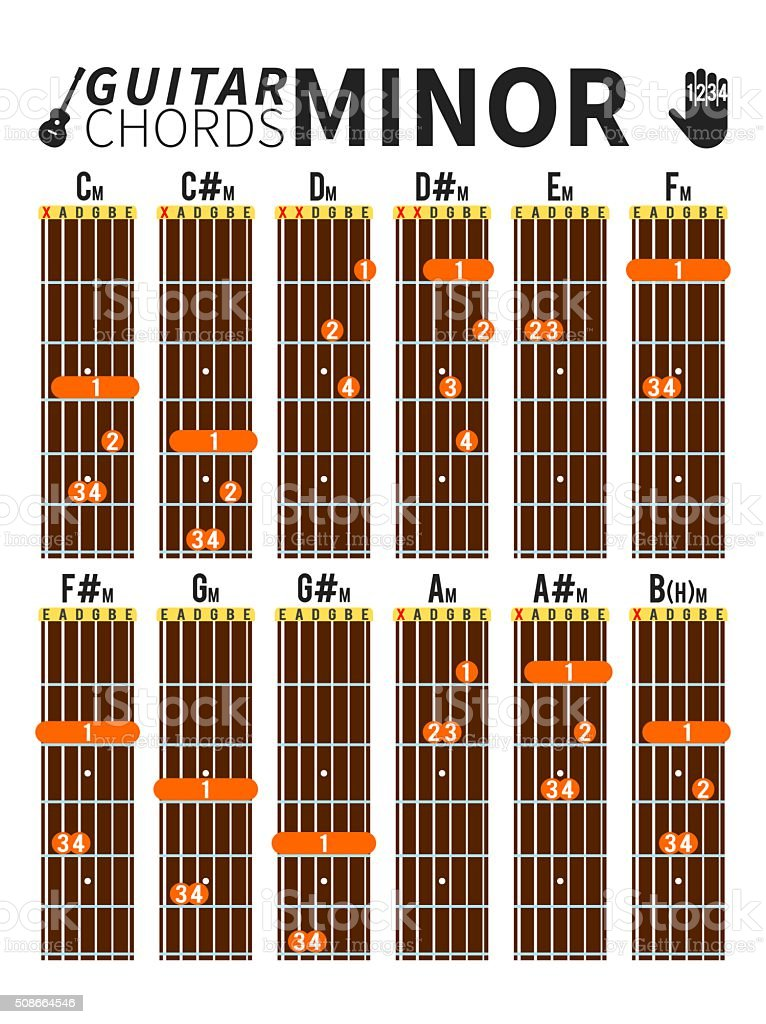 Colorful minor chords chart for guitar with fingers position vector art illustration