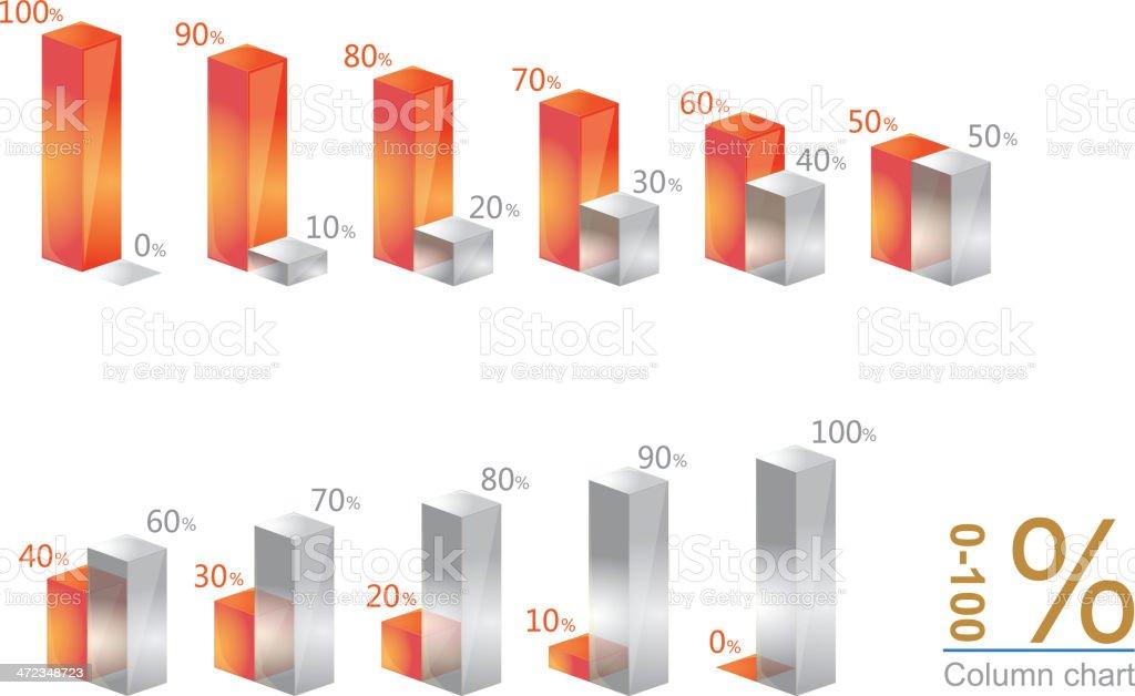 Column graph royalty-free stock vector art