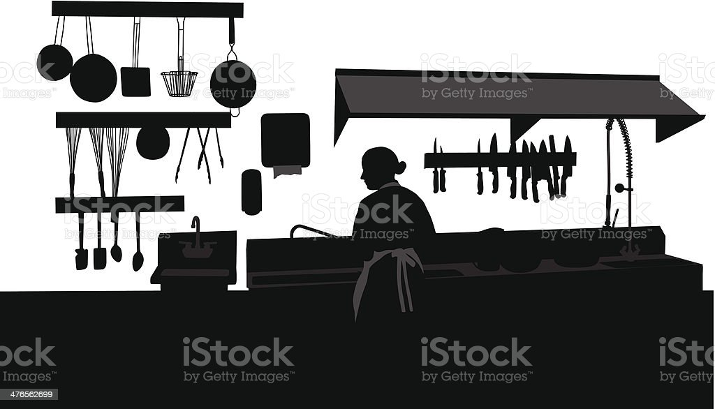 Commercial Kitchen royalty-free stock vector art