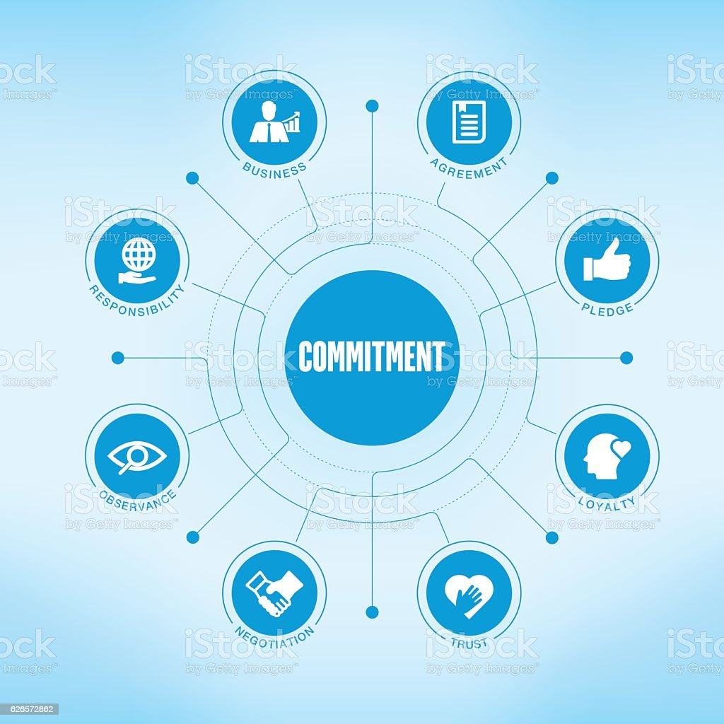 Commitment chart with keywords and icons vector art illustration