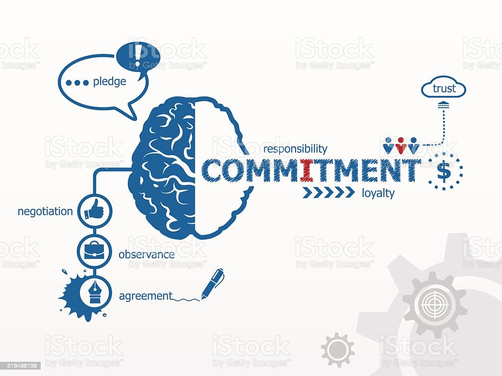 Commitment concept for efficiency, creativity, intelligence. vector art illustration