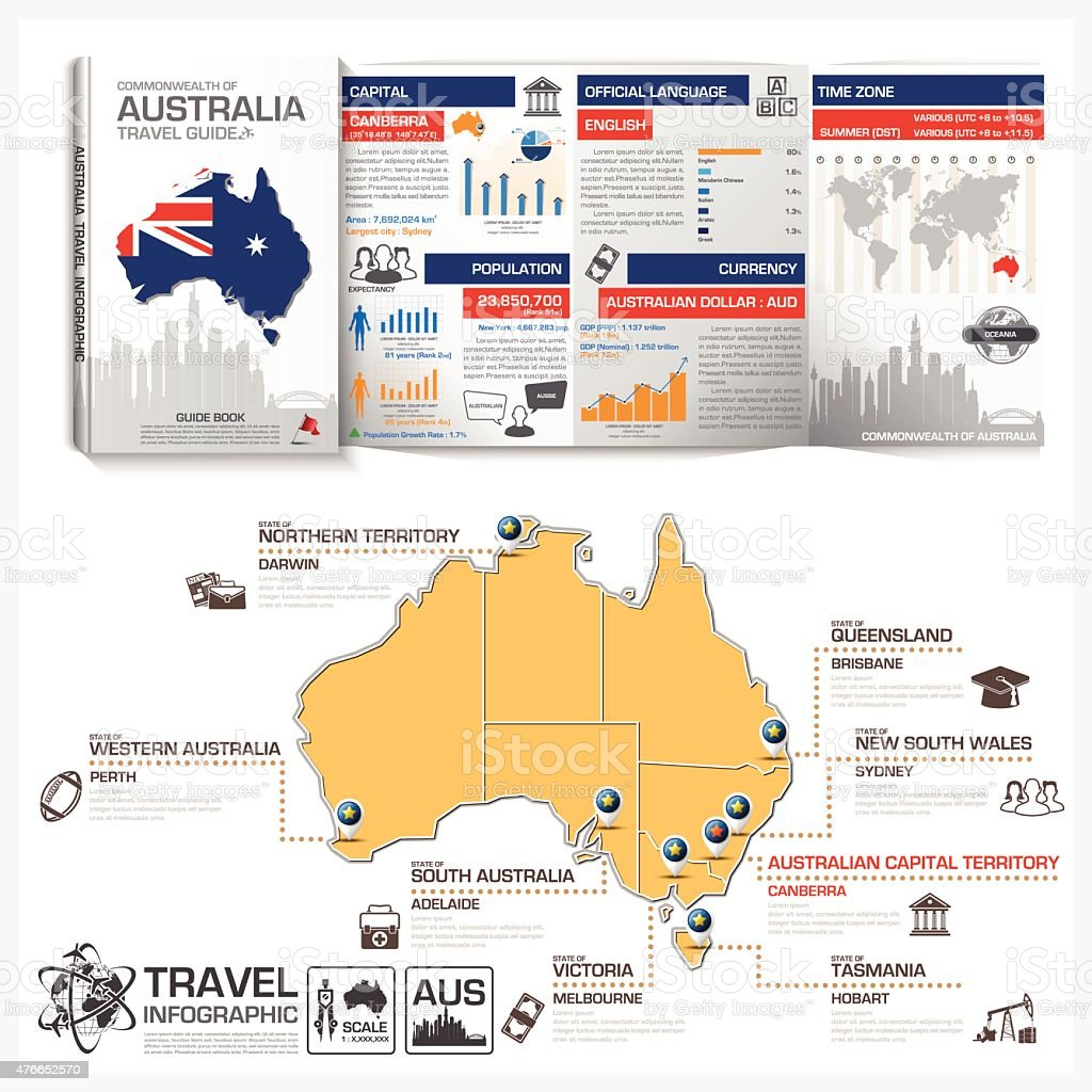 Commonwealth Of Australia Travel Guide Book Business Infographic With Map vector art illustration