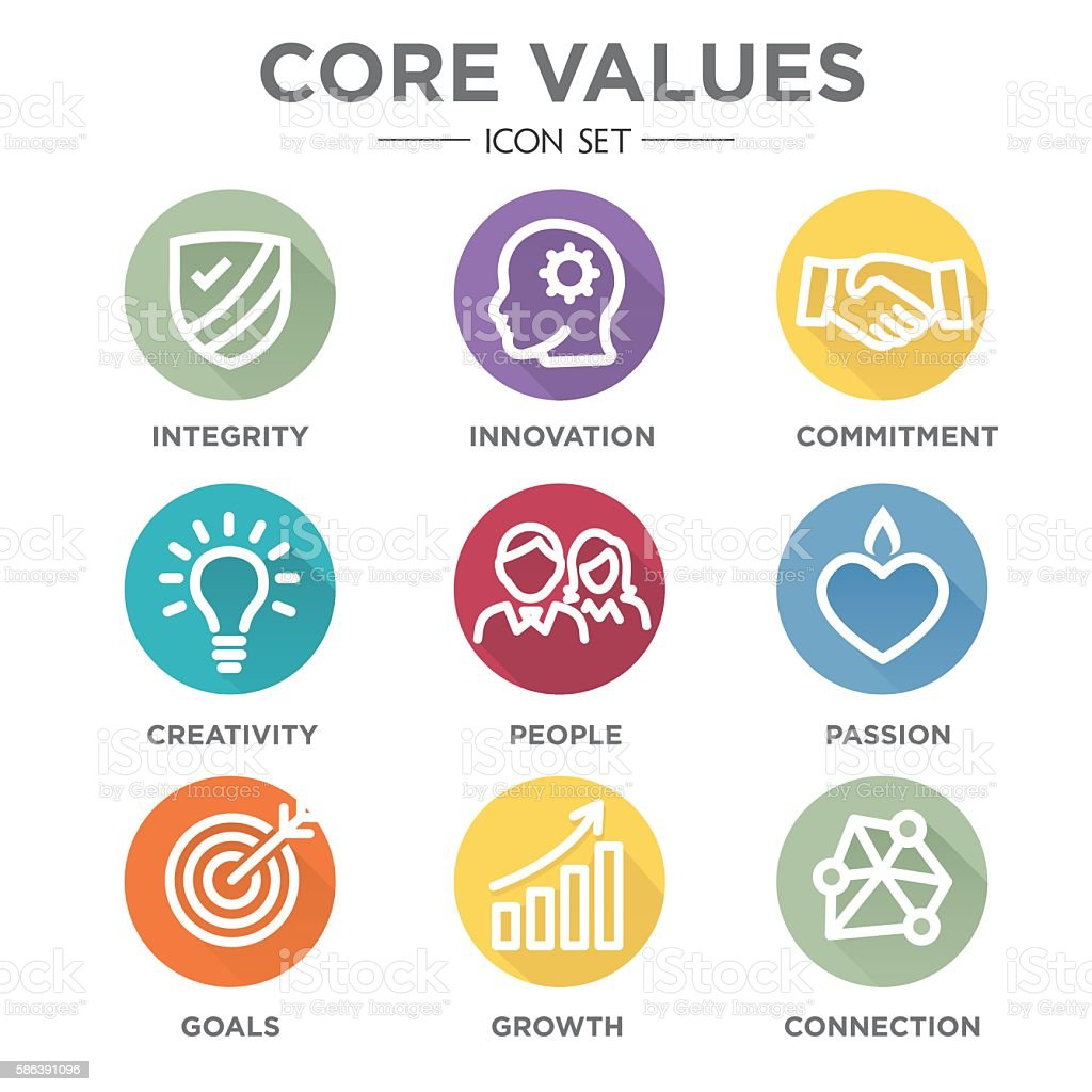 how to create company values