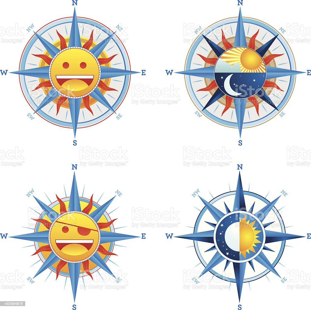 Compass Cute vector art illustration