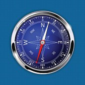 Compass on blueprint background