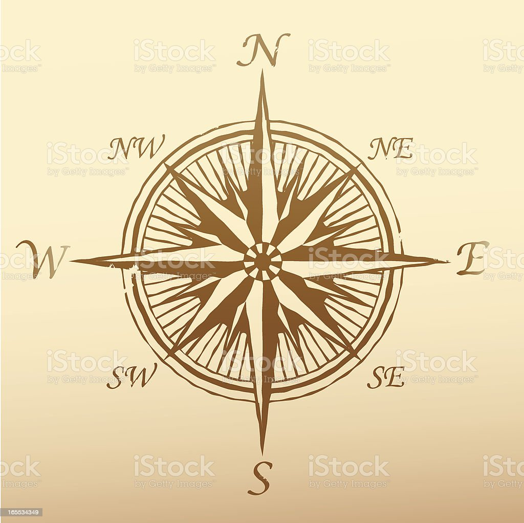 Compass Rose Ancient vector art illustration
