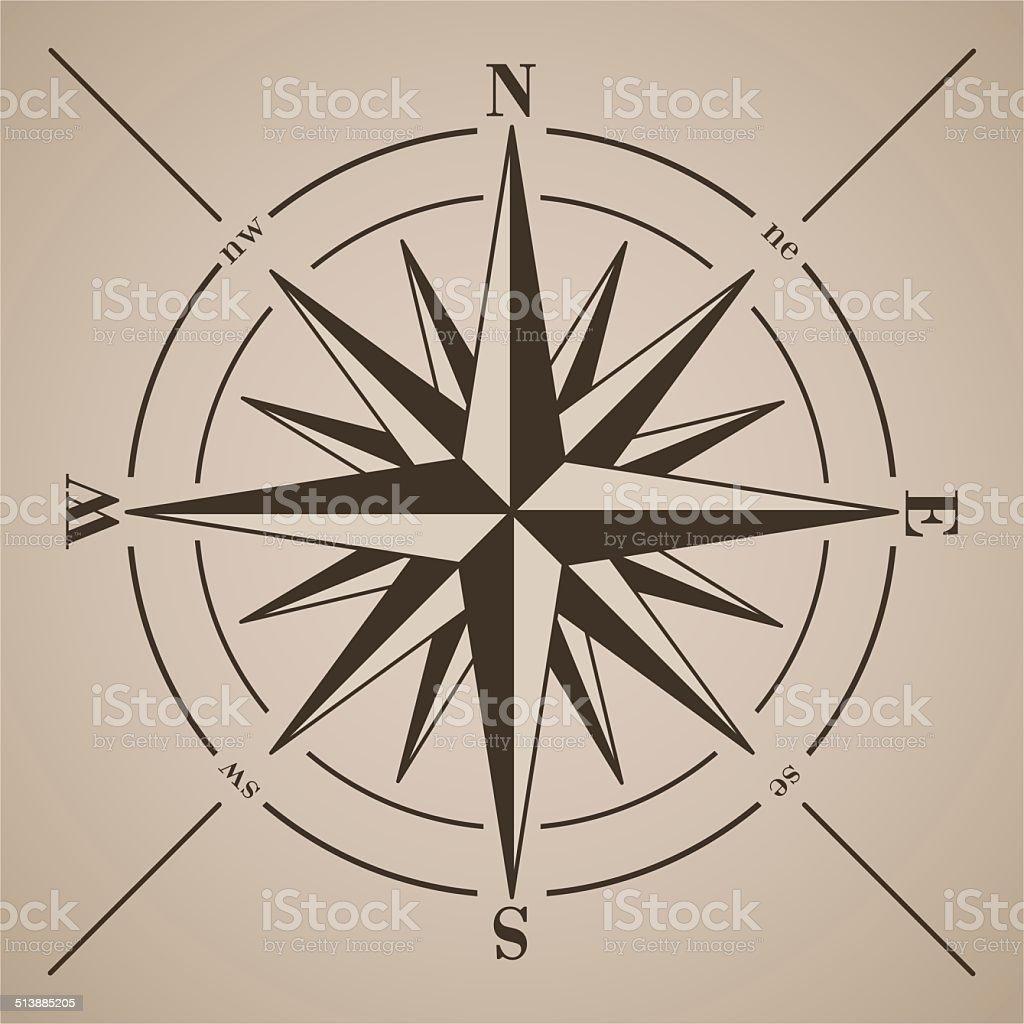 Compass rose. Vector illustration. vector art illustration