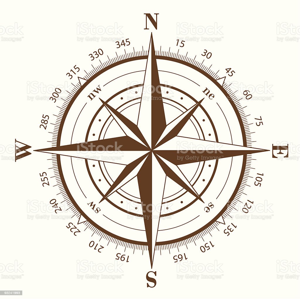 Compass rose with scale vector art illustration