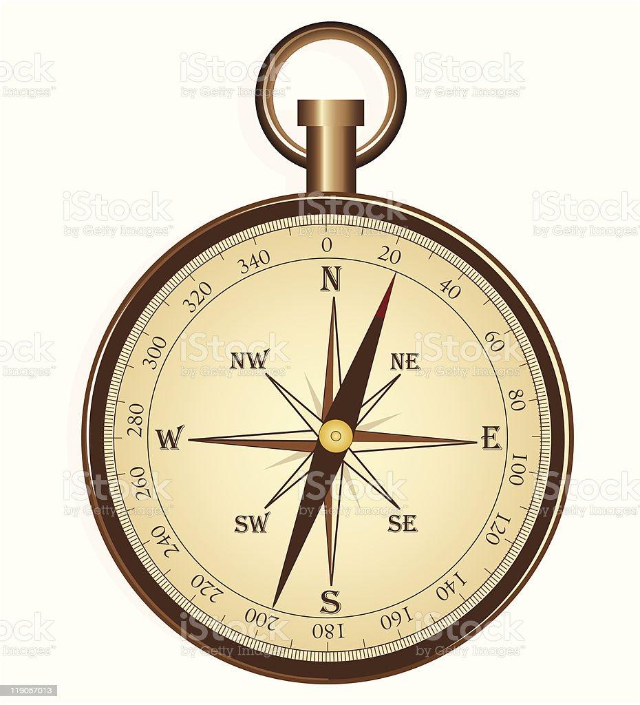 compass vector art illustration