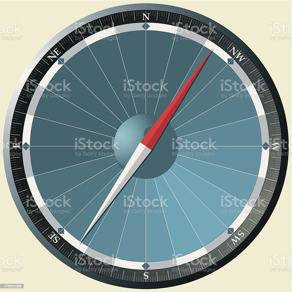 Compass vector art illustration