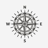 Compass. Wind rose