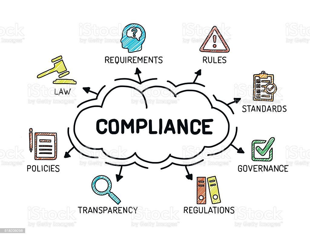 Compliance - Chart with keywords and icons - Sketch vector art illustration