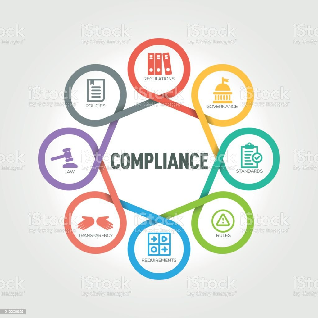 Compliance infographic with 8 steps, parts, options vector art illustration