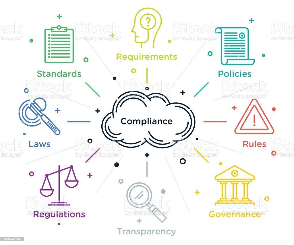 Compliance vector art illustration