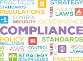 Compliance Word Cloud with Icon Set